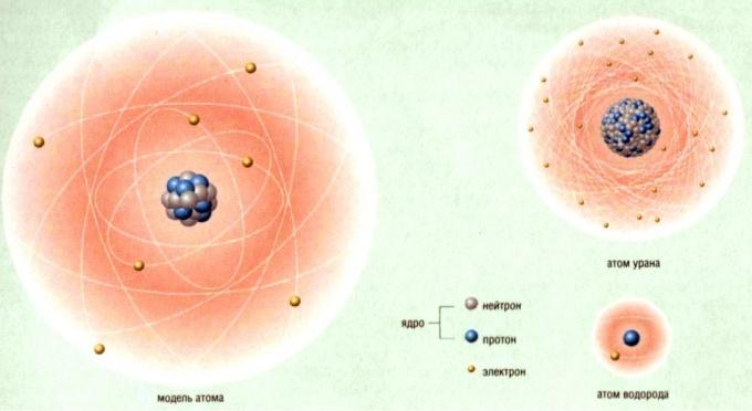 Как обнаружить число атомов в веществе