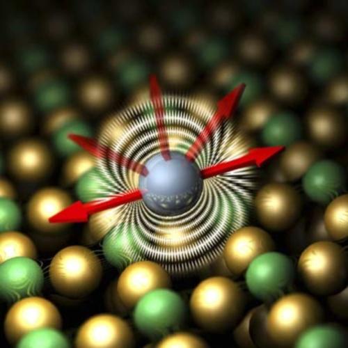 Как обнаружить число атомов