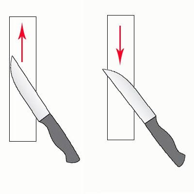 Как наточить <strong>ножи</strong>